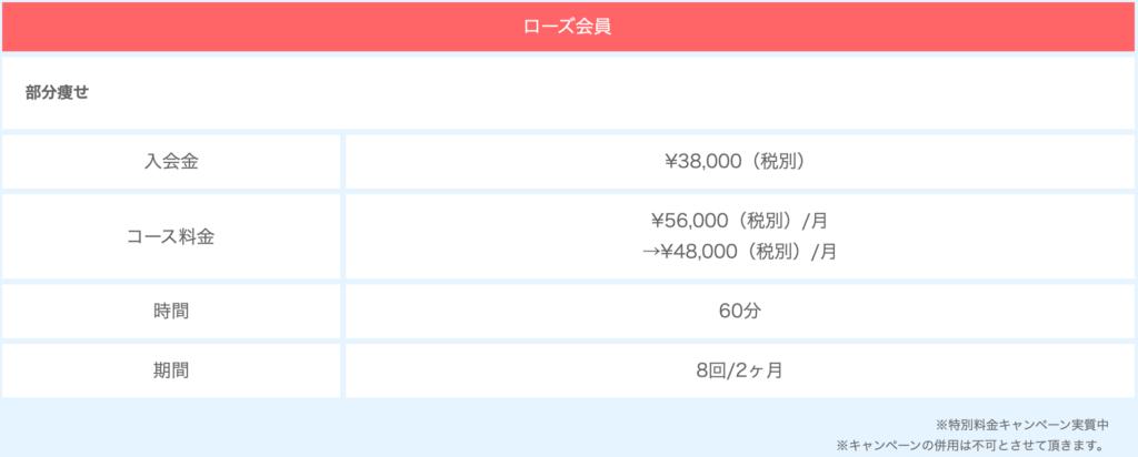 Apple GYMの料金